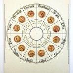 Longland Zodiac set